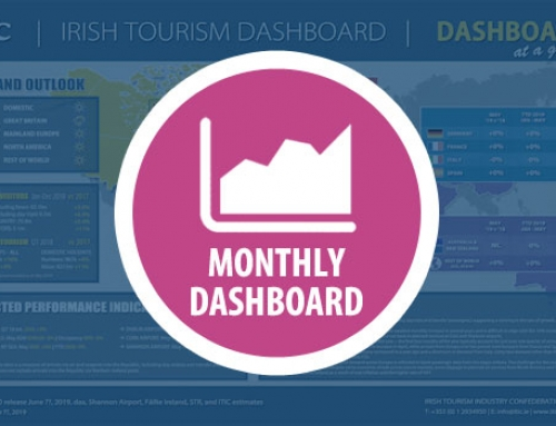 Industry Dashboard – April 2019